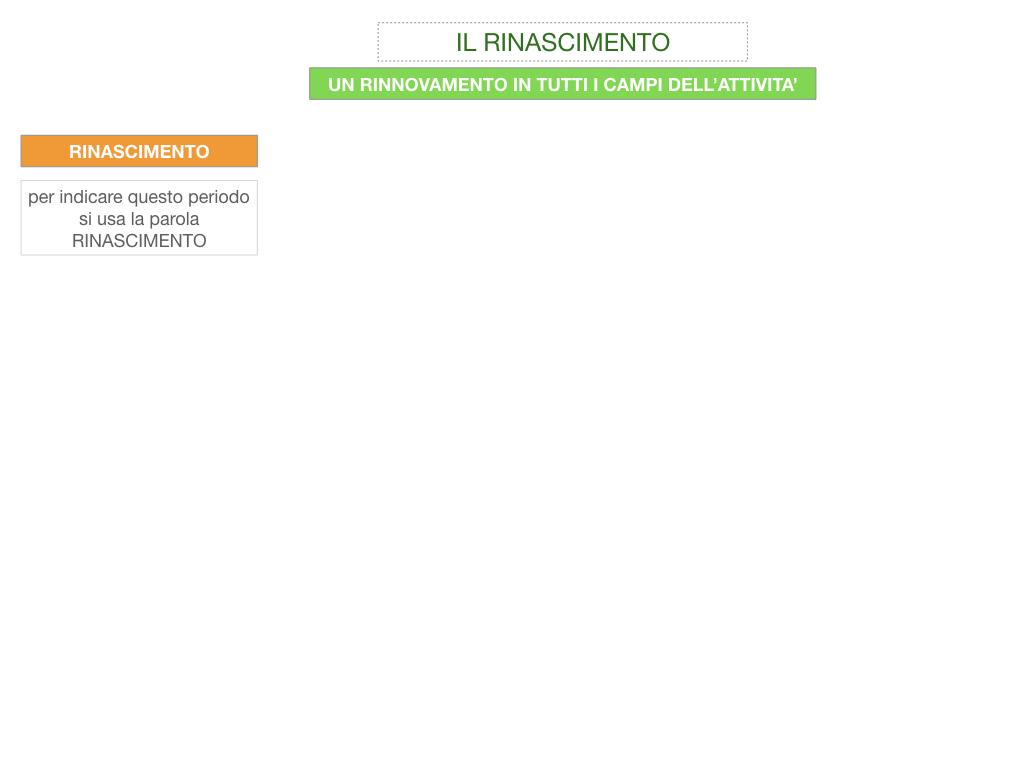 11. RINASCIMENTO_SIMULAZIONE.016