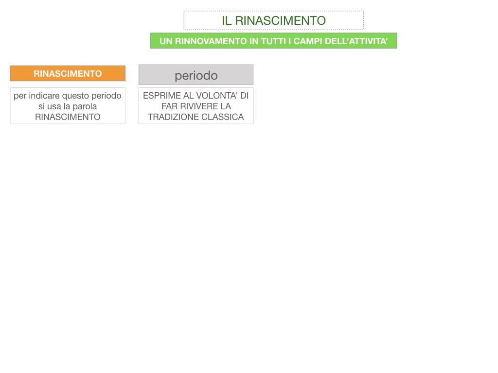 11. RINASCIMENTO_SIMULAZIONE.017