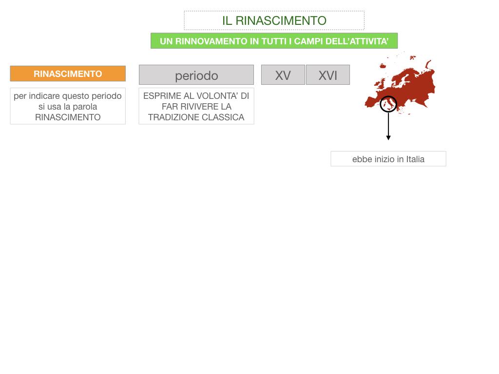 11. RINASCIMENTO_SIMULAZIONE.018