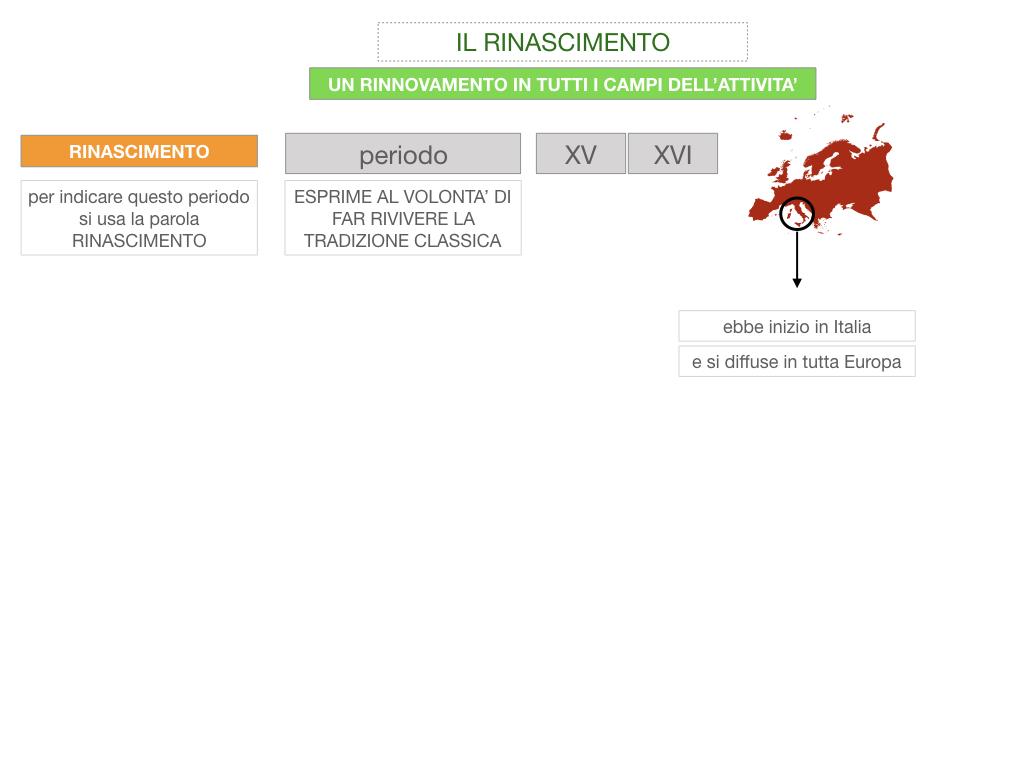 11. RINASCIMENTO_SIMULAZIONE.019