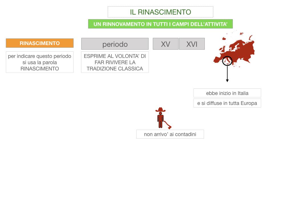 11. RINASCIMENTO_SIMULAZIONE.020