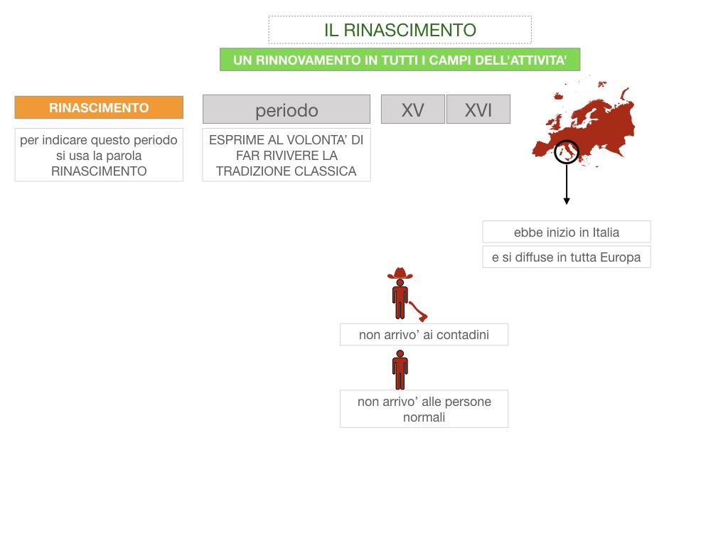 11. RINASCIMENTO_SIMULAZIONE.021