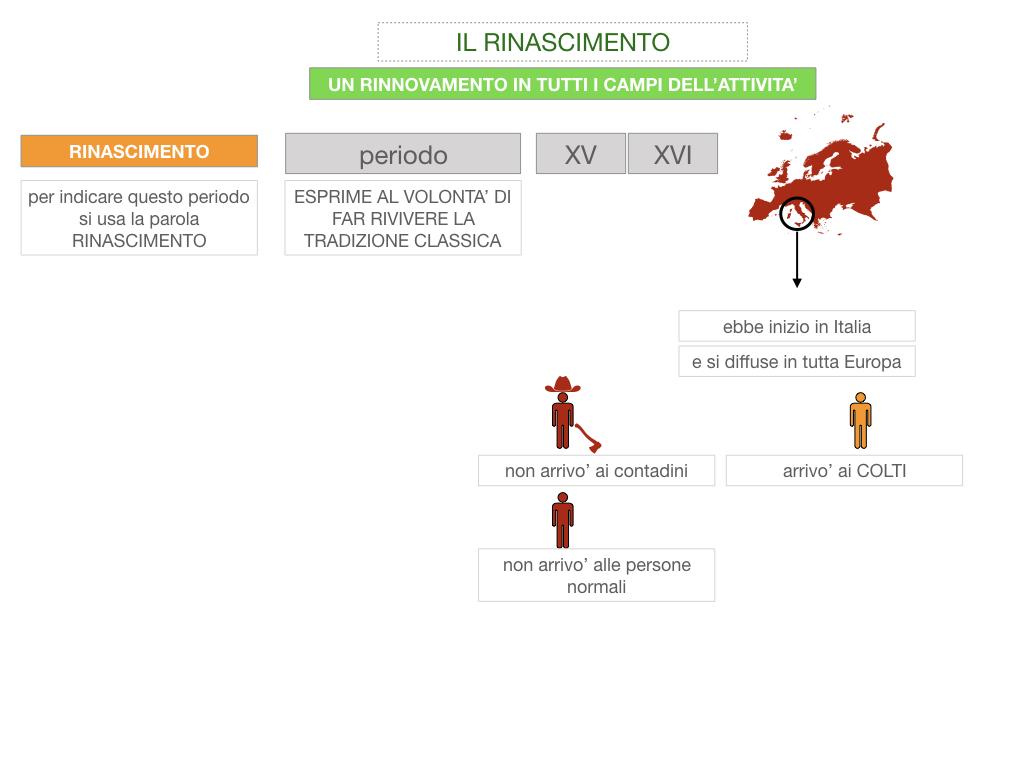 11. RINASCIMENTO_SIMULAZIONE.022