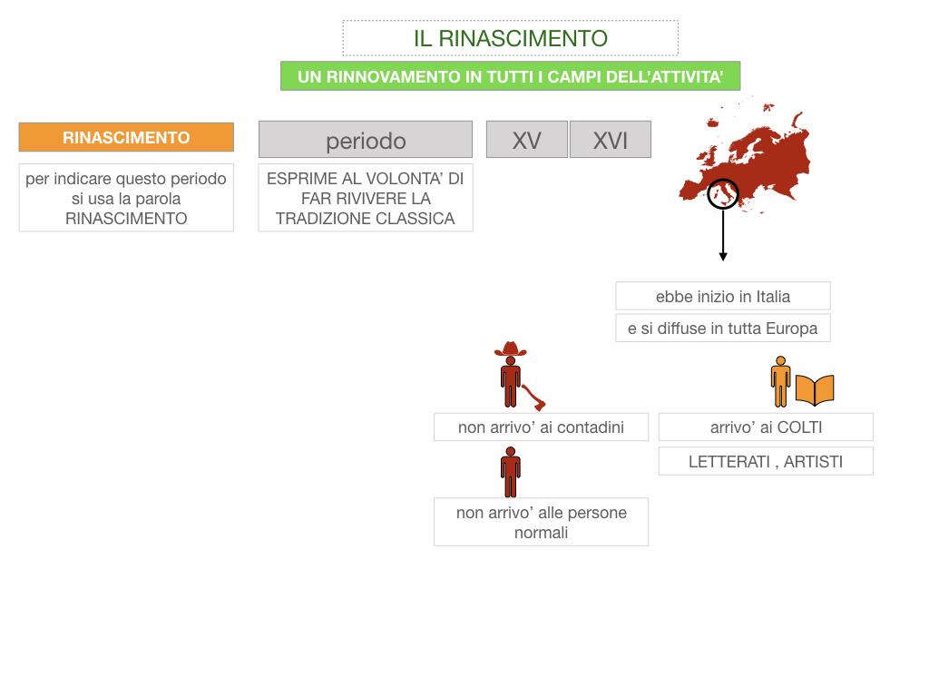 11. RINASCIMENTO_SIMULAZIONE.023