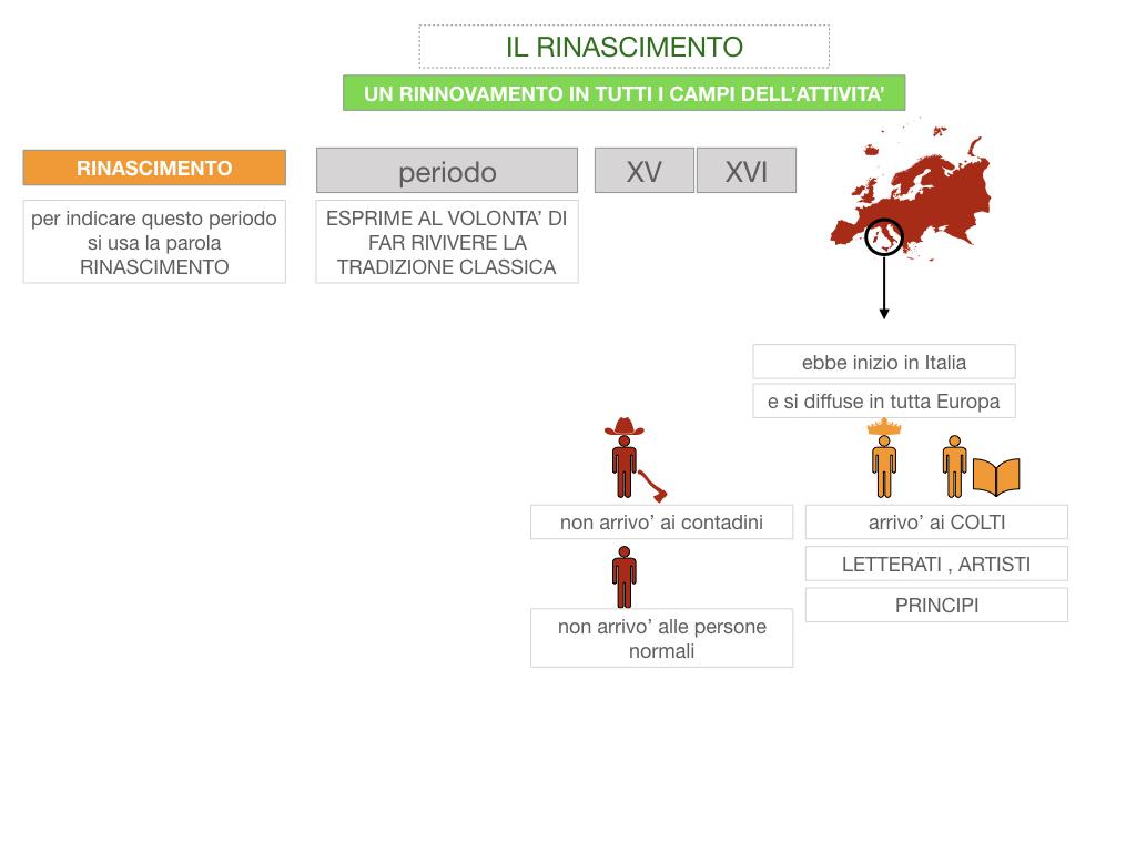 11. RINASCIMENTO_SIMULAZIONE.024