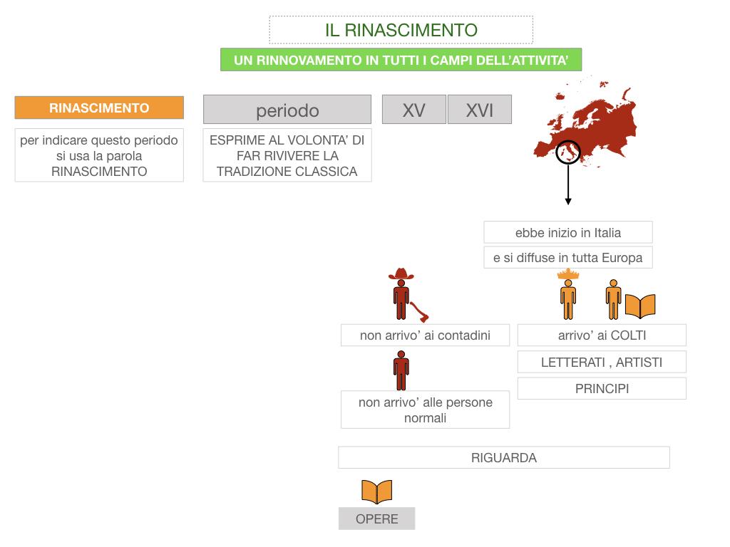 11. RINASCIMENTO_SIMULAZIONE.025