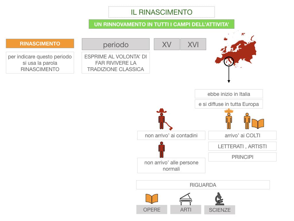 11. RINASCIMENTO_SIMULAZIONE.027