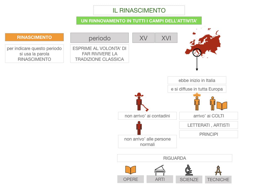 11. RINASCIMENTO_SIMULAZIONE.028