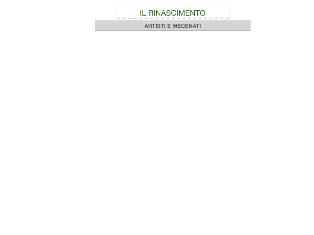 11. RINASCIMENTO_SIMULAZIONE.030