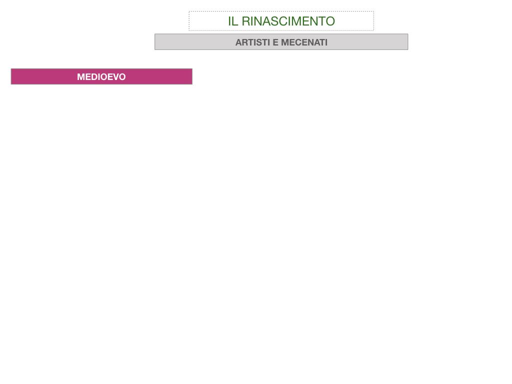 11. RINASCIMENTO_SIMULAZIONE.031