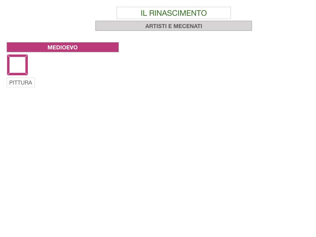 11. RINASCIMENTO_SIMULAZIONE.032