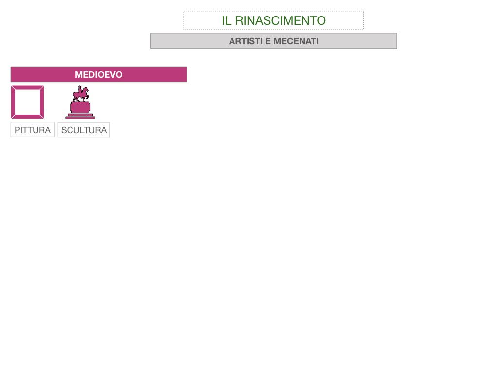 11. RINASCIMENTO_SIMULAZIONE.033