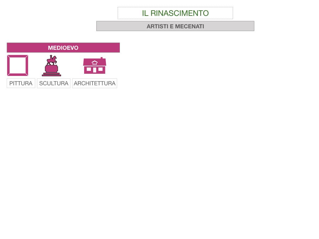 11. RINASCIMENTO_SIMULAZIONE.034