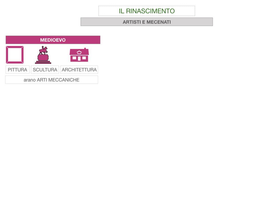 11. RINASCIMENTO_SIMULAZIONE.035