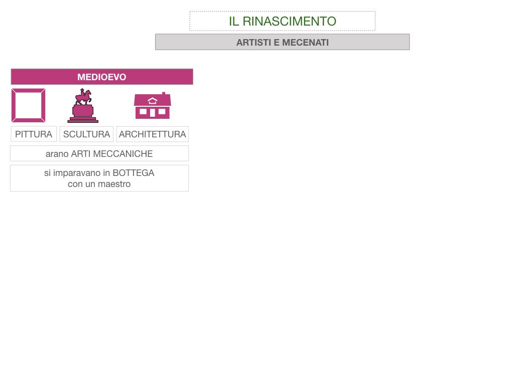 11. RINASCIMENTO_SIMULAZIONE.036