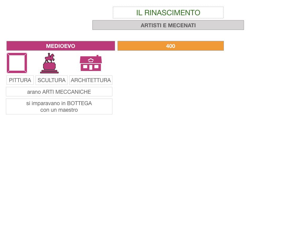 11. RINASCIMENTO_SIMULAZIONE.037