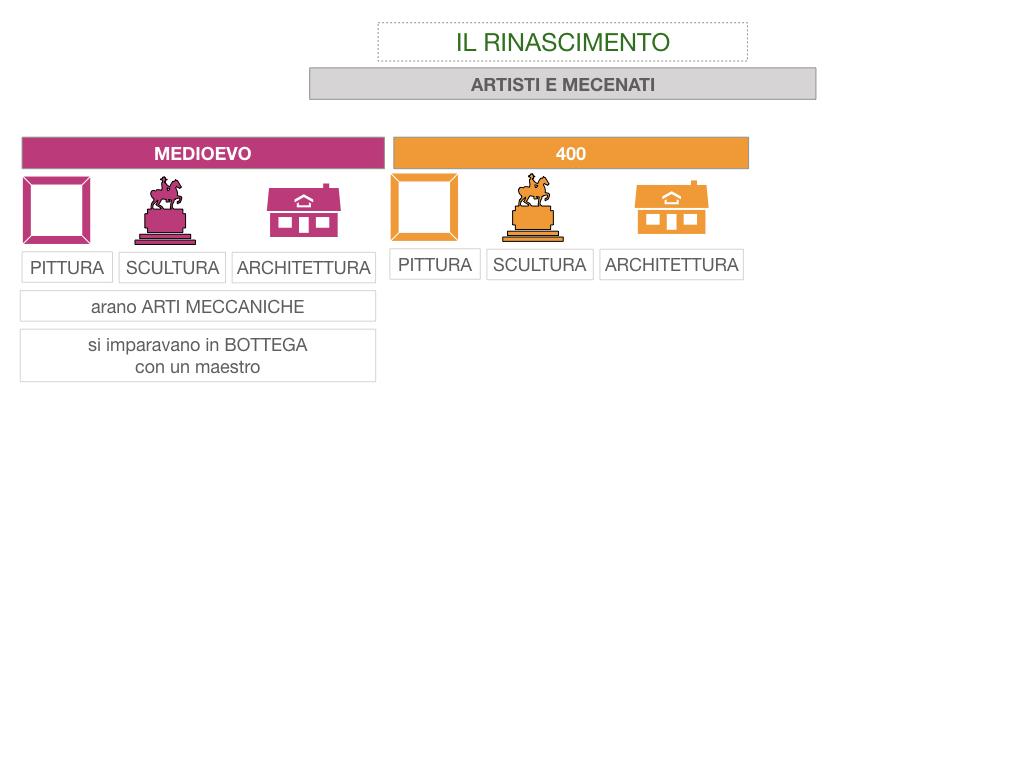 11. RINASCIMENTO_SIMULAZIONE.038