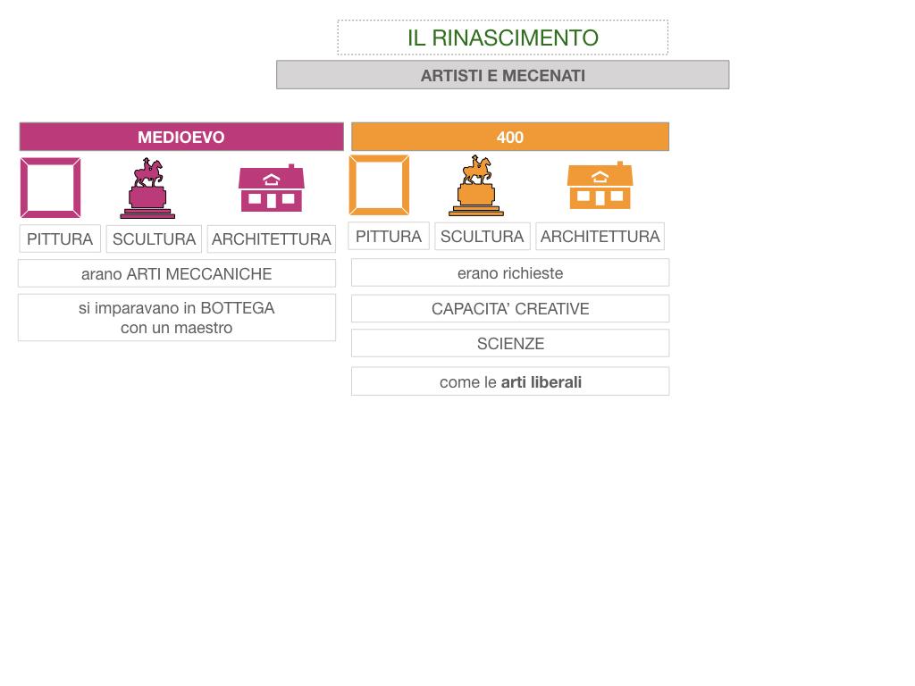 11. RINASCIMENTO_SIMULAZIONE.041