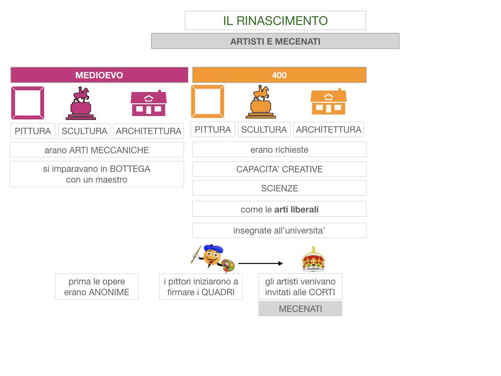 11. RINASCIMENTO_SIMULAZIONE.046