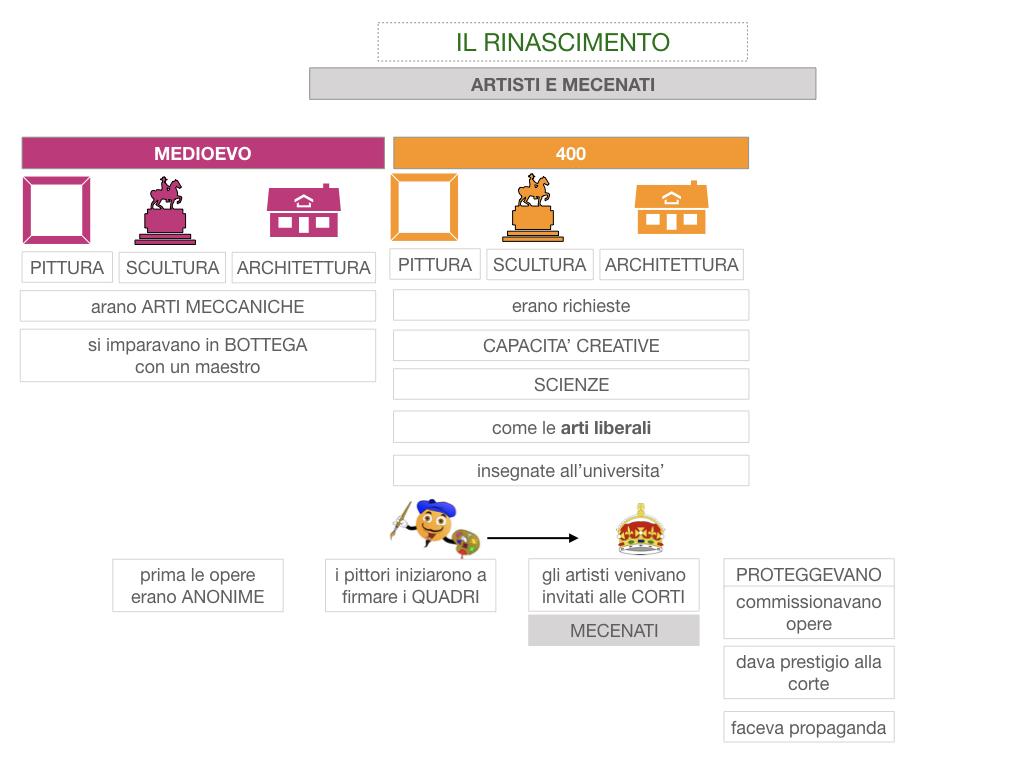 11. RINASCIMENTO_SIMULAZIONE.049