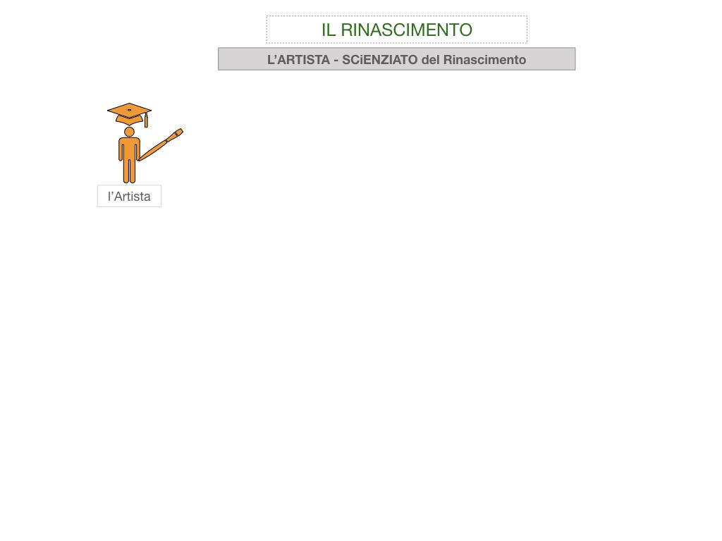 11. RINASCIMENTO_SIMULAZIONE.052