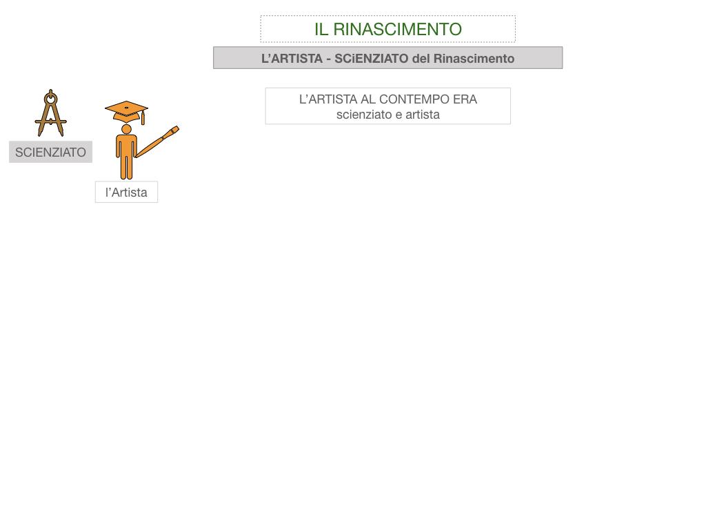 11. RINASCIMENTO_SIMULAZIONE.053