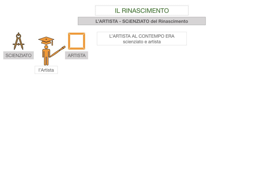 11. RINASCIMENTO_SIMULAZIONE.054
