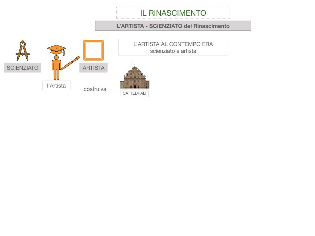 11. RINASCIMENTO_SIMULAZIONE.055