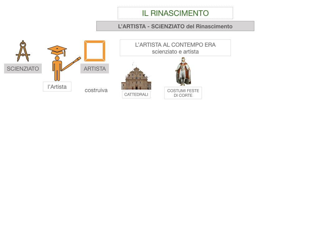 11. RINASCIMENTO_SIMULAZIONE.056