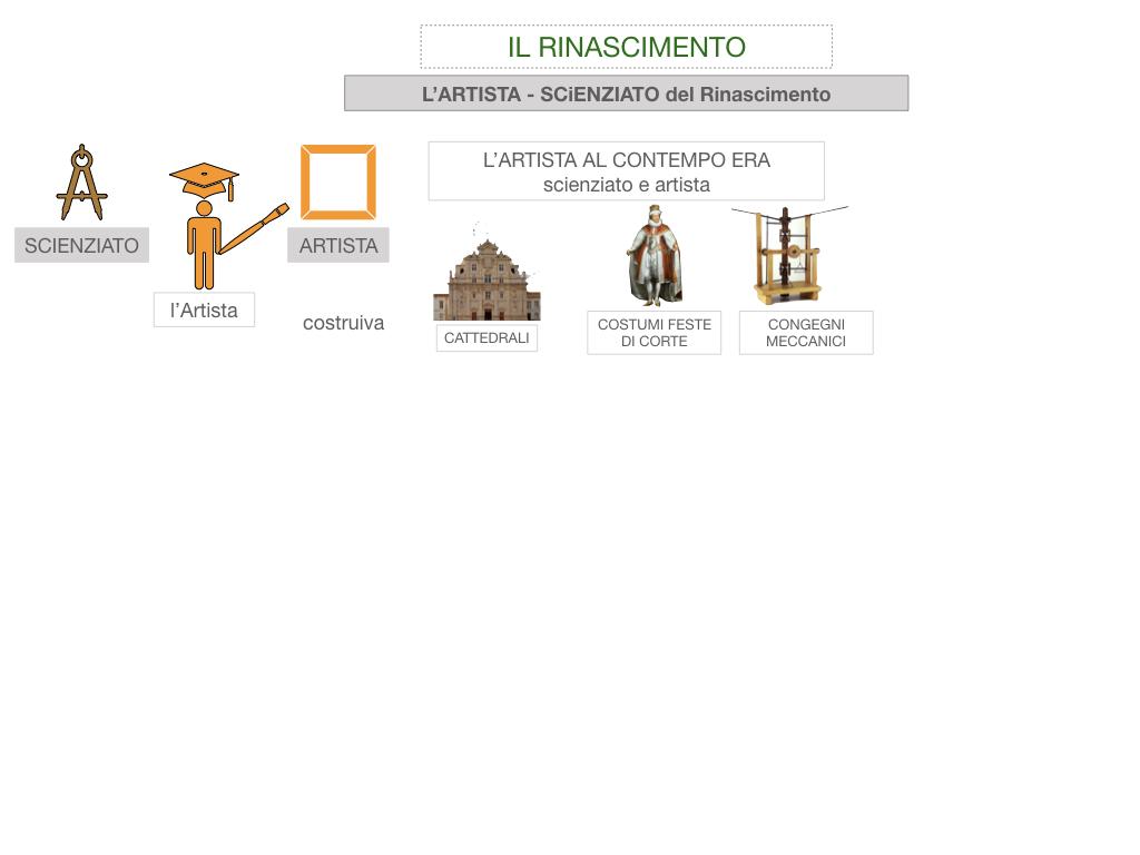 11. RINASCIMENTO_SIMULAZIONE.057