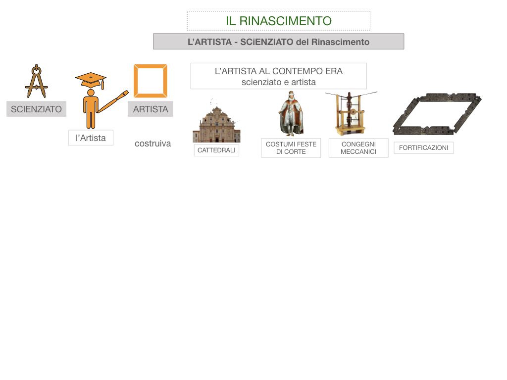 11. RINASCIMENTO_SIMULAZIONE.058