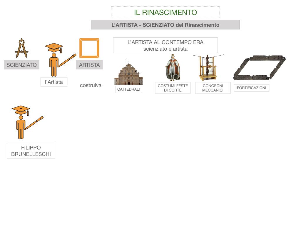 11. RINASCIMENTO_SIMULAZIONE.059