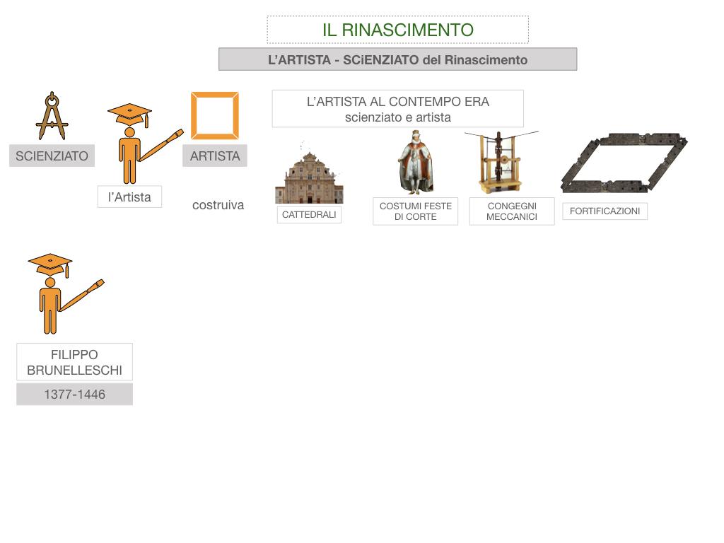 11. RINASCIMENTO_SIMULAZIONE.060
