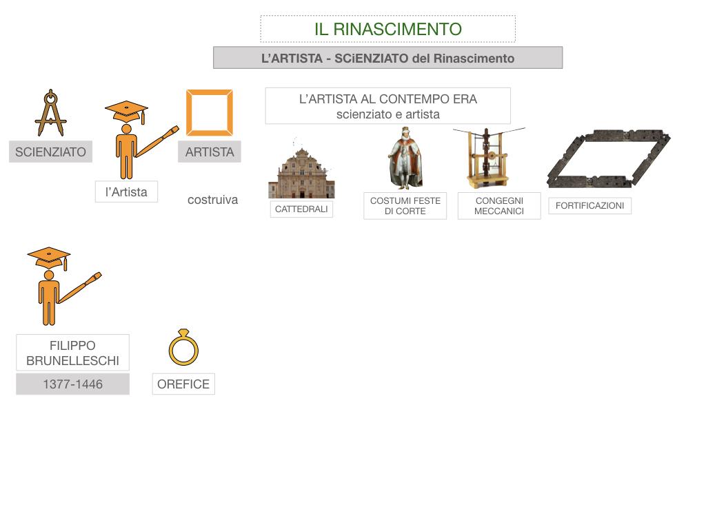 11. RINASCIMENTO_SIMULAZIONE.061