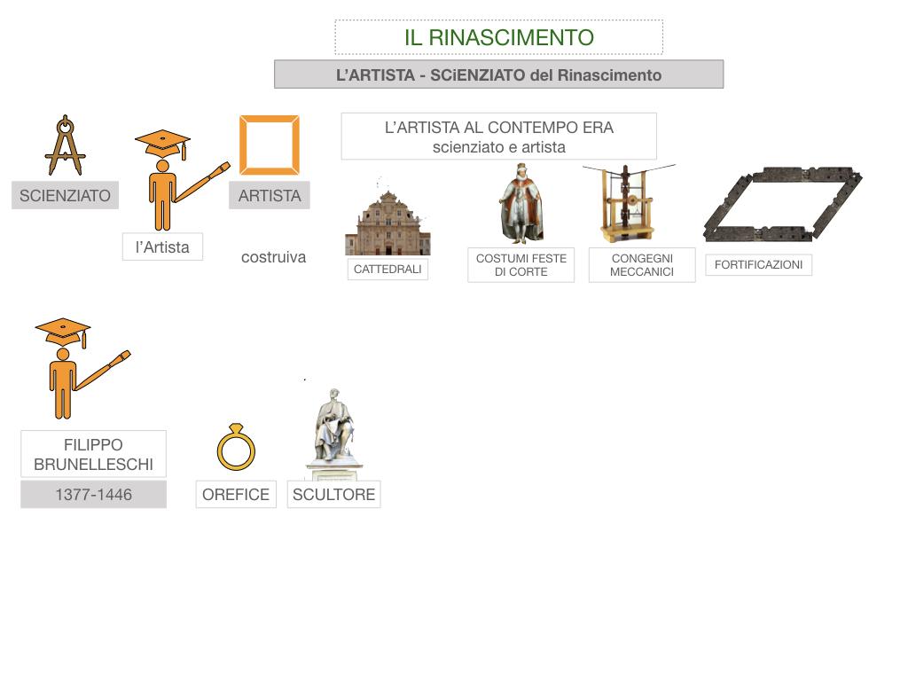 11. RINASCIMENTO_SIMULAZIONE.062