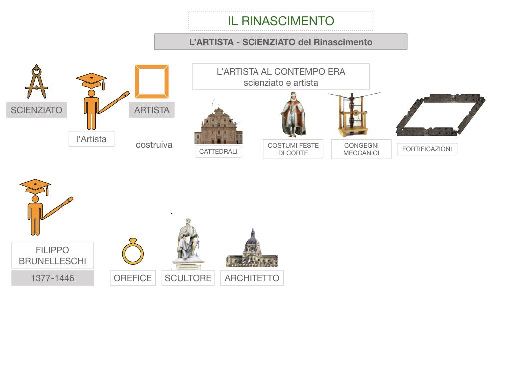 11. RINASCIMENTO_SIMULAZIONE.063