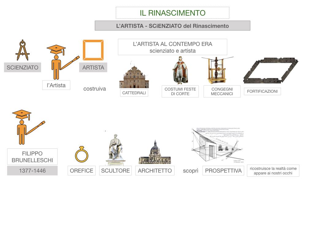 11. RINASCIMENTO_SIMULAZIONE.065