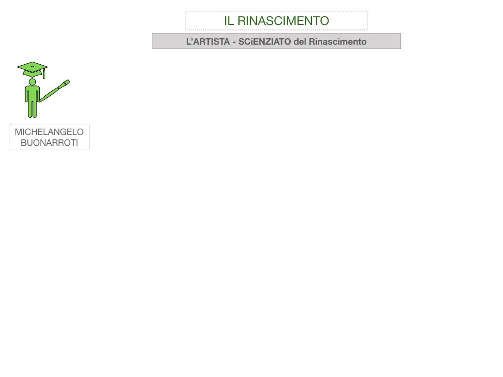 11. RINASCIMENTO_SIMULAZIONE.067