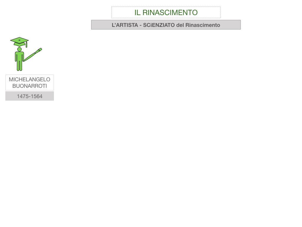 11. RINASCIMENTO_SIMULAZIONE.068