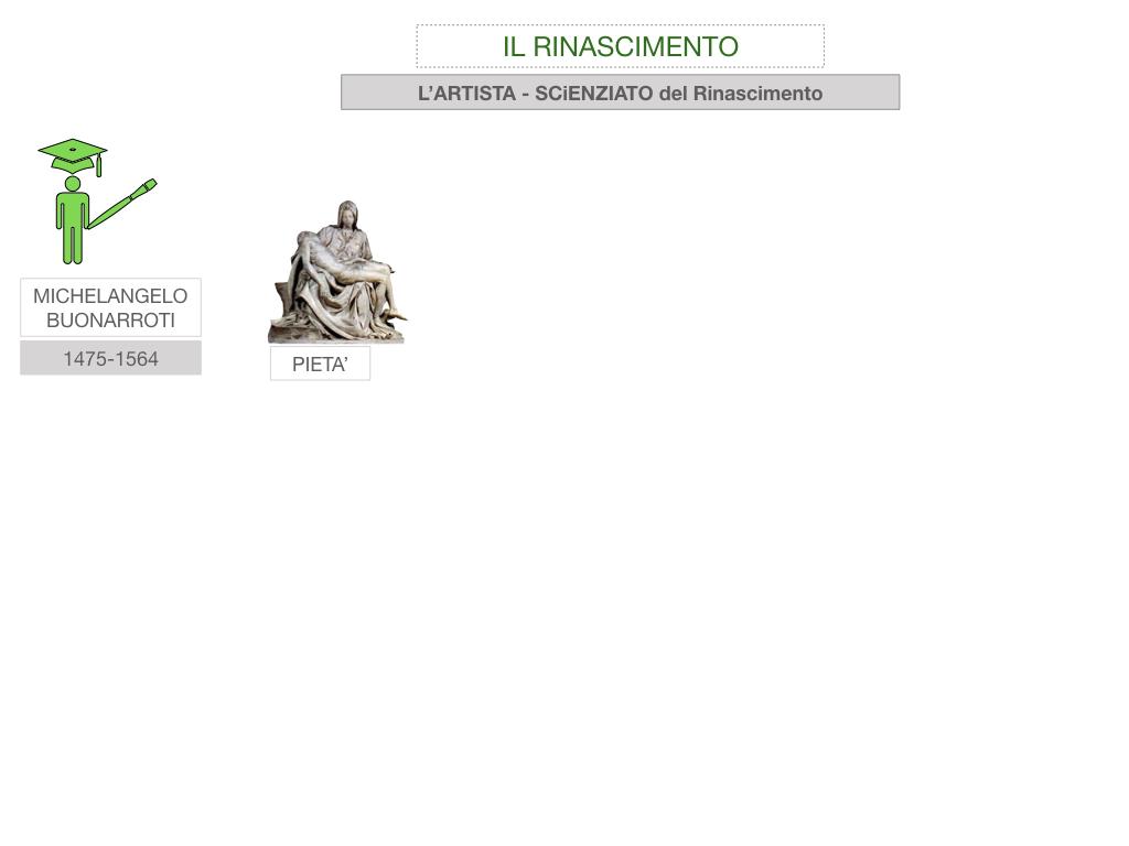 11. RINASCIMENTO_SIMULAZIONE.069