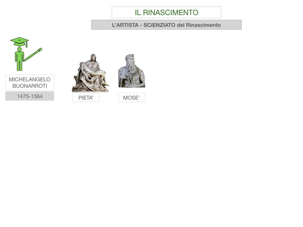 11. RINASCIMENTO_SIMULAZIONE.070