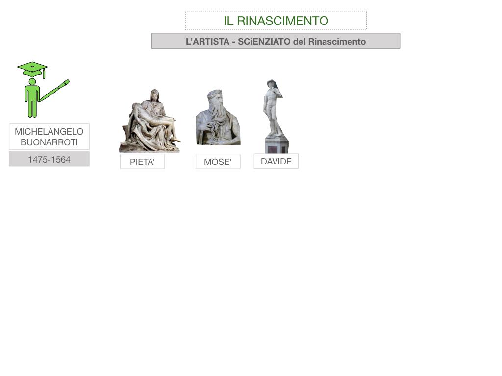 11. RINASCIMENTO_SIMULAZIONE.071