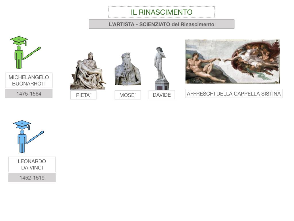 11. RINASCIMENTO_SIMULAZIONE.074