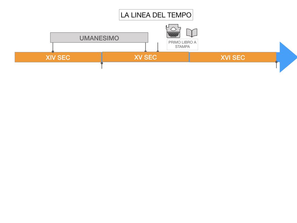 11. RINASCIMENTO_SIMULAZIONE.086