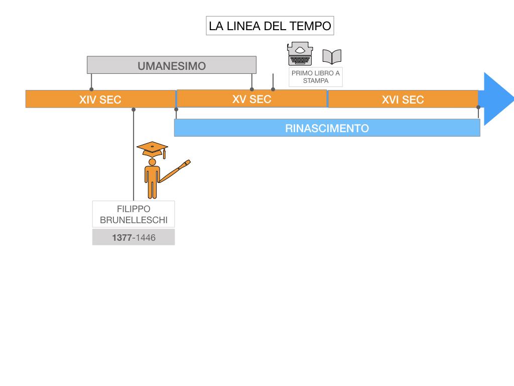 11. RINASCIMENTO_SIMULAZIONE.088
