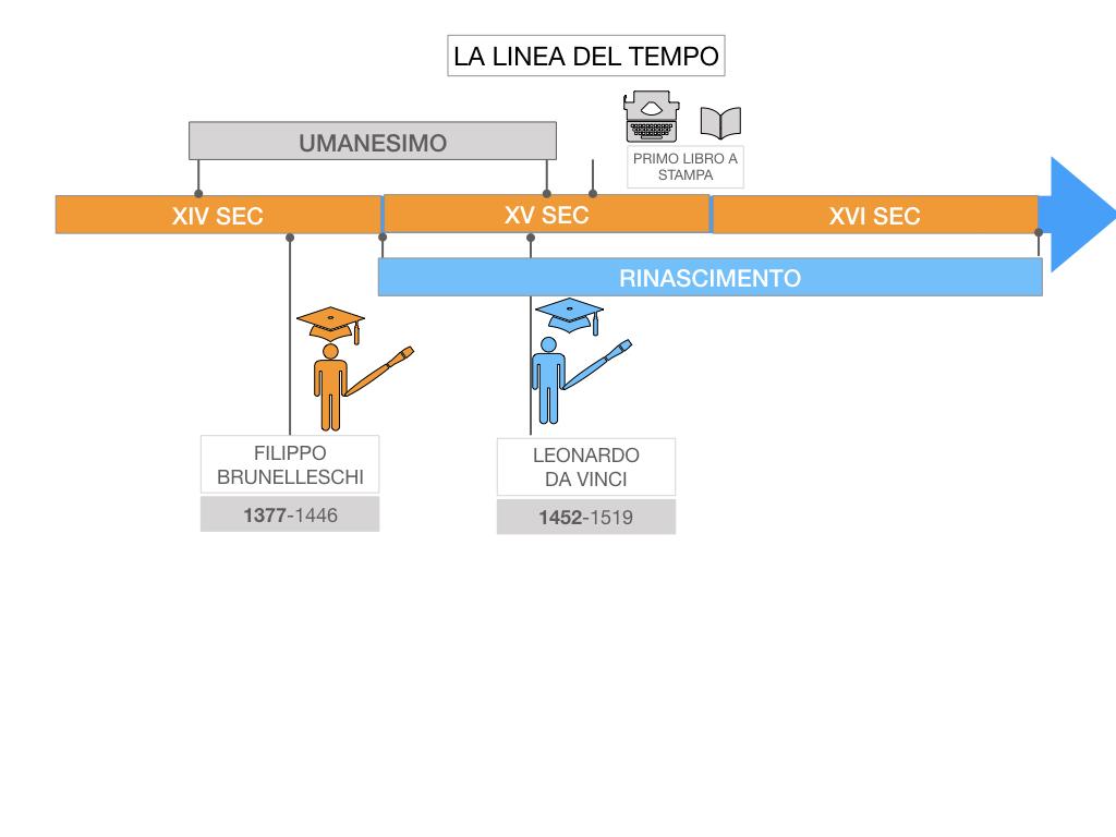 11. RINASCIMENTO_SIMULAZIONE.089