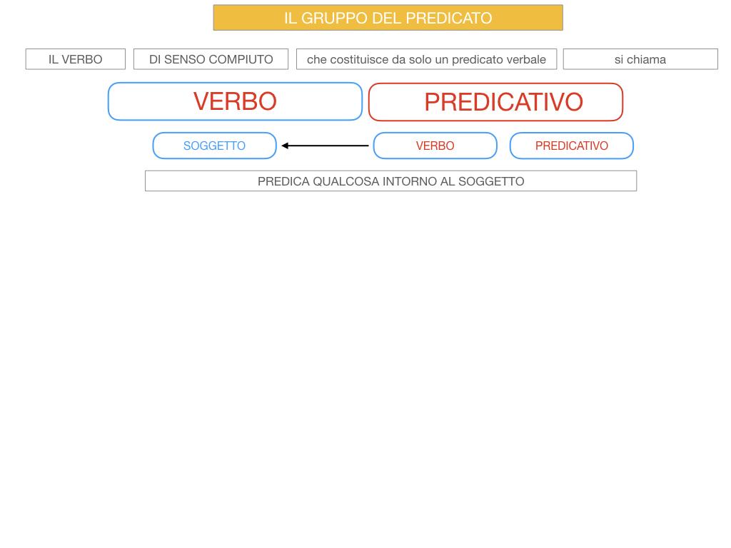 12. IL GRUPPO DEL PREDICATO_SIMILAZIONE.006