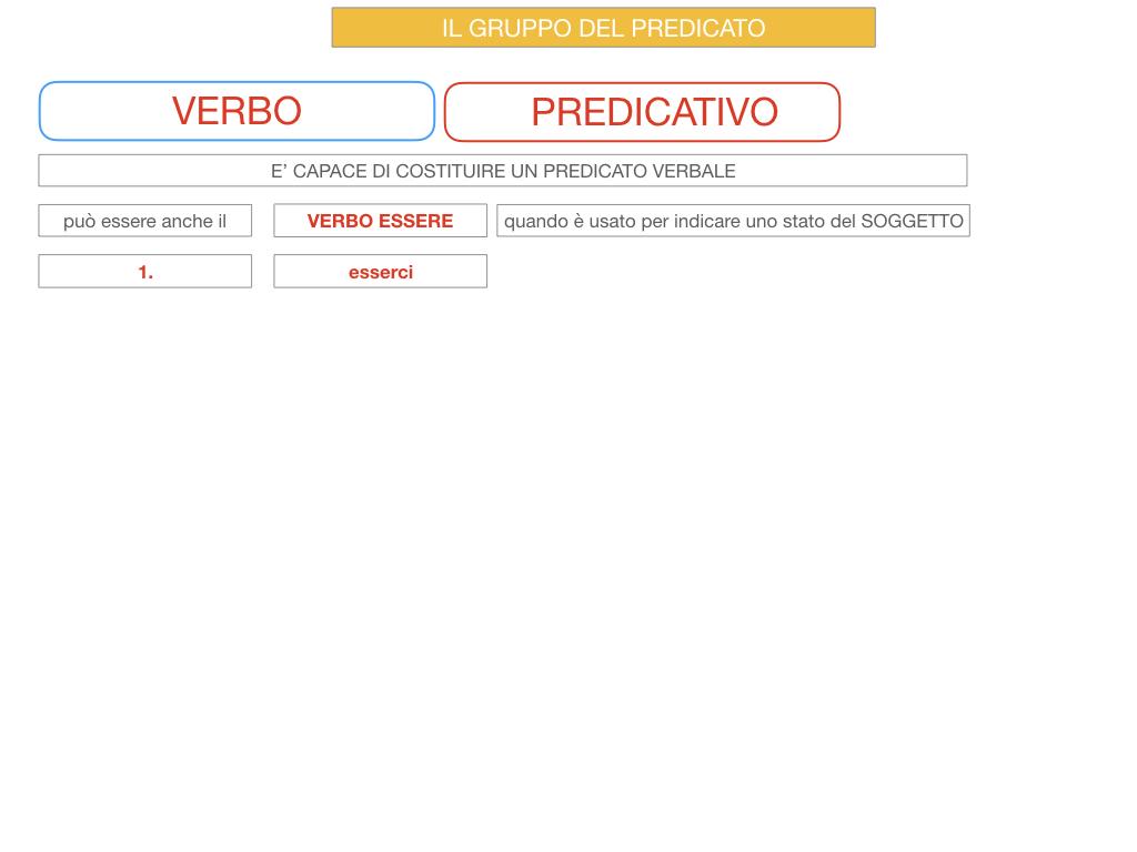 12. IL GRUPPO DEL PREDICATO_SIMILAZIONE.074