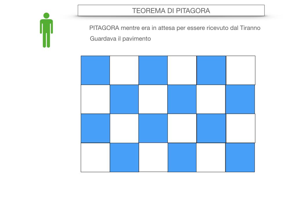 12. IL TEOREMA DI PITAGORA_SIMULAZIONE.003