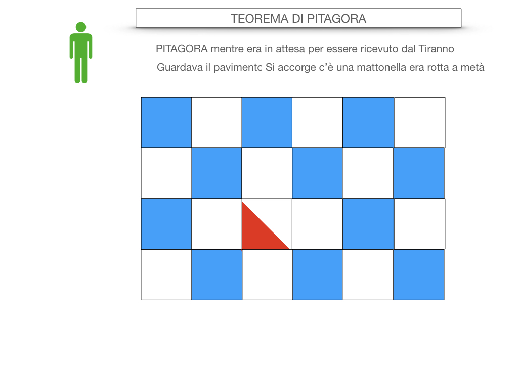 12. IL TEOREMA DI PITAGORA_SIMULAZIONE.004